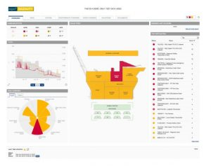 Eigen's Safety Barrier Health Monitoring - demonstration of software showing charts and graphs